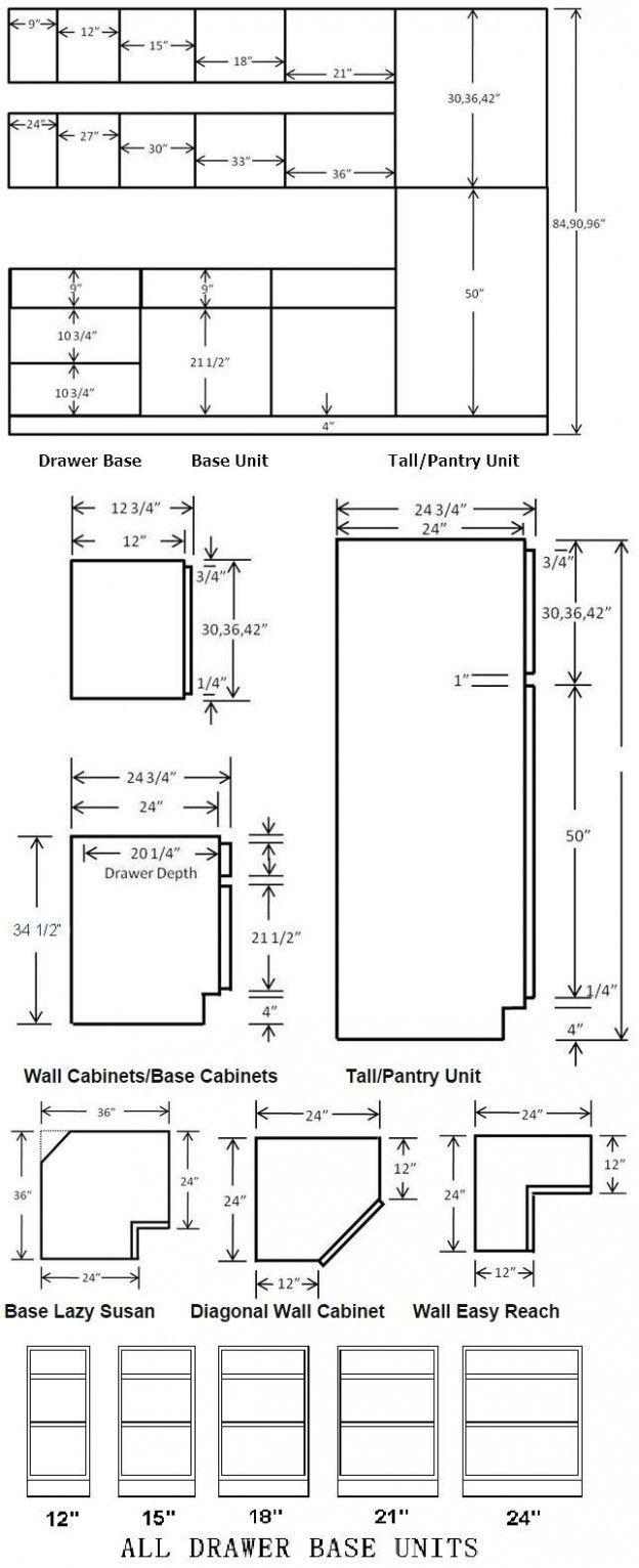 Typical Kitchen Cabinet Depth Kitchen Cabinet Plans Kitchen Cabinet Sizes Diy Kitchen Cabinets