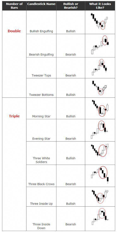Best Binary Options Trading Strategy - Binary Options World