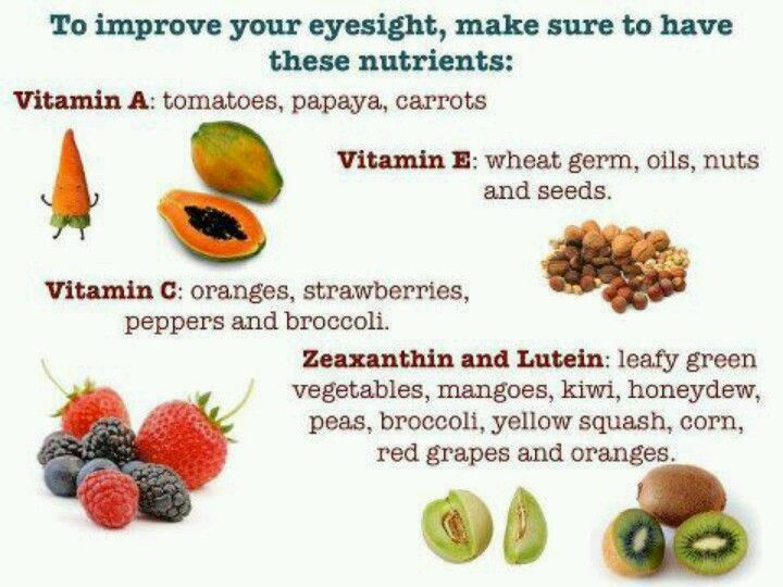 Myth or Fact? Carrots Help Improve Eyesight and Vision - NDTV Food