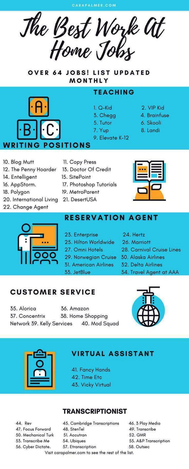 Home based business license florida and home business