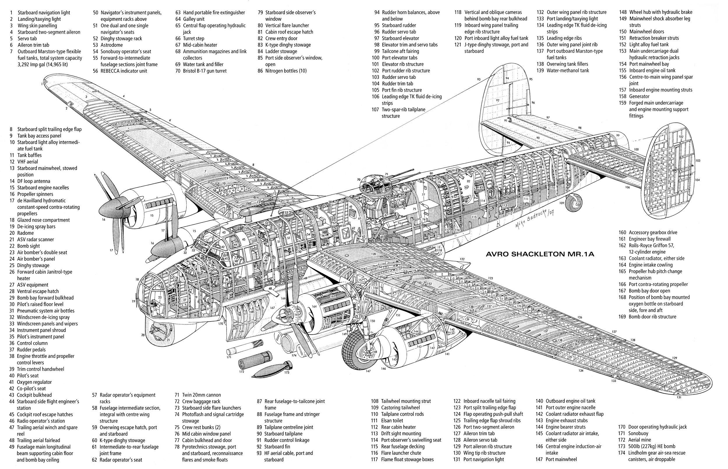 Image Result For Avro Shackleton