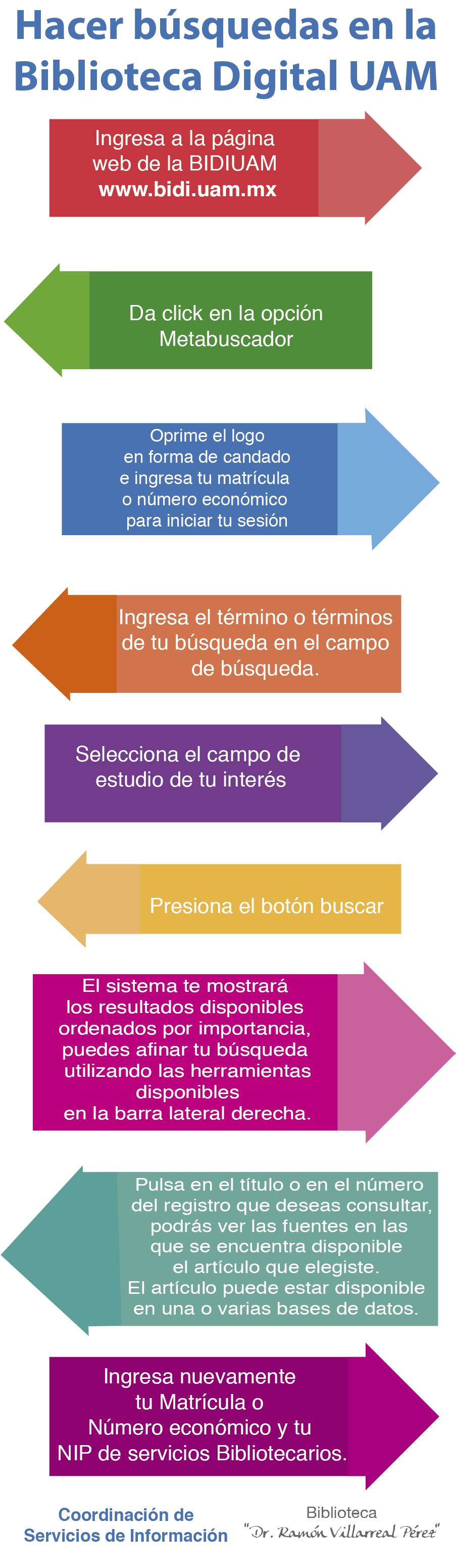 Ingresa a www.bidi.uam.mx