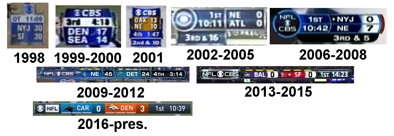 NFL ON CBS score graphics history by Chenglor55 Nfl on