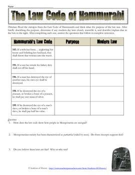 Hammurabi's Code Analysis Worksheet | World History Lessons | World ...