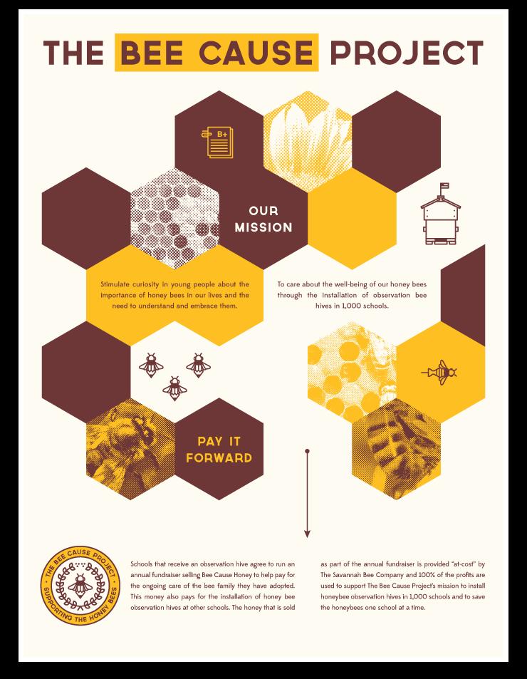 Bee Cause Fuzzco Bee, Honey label design, Bee design
