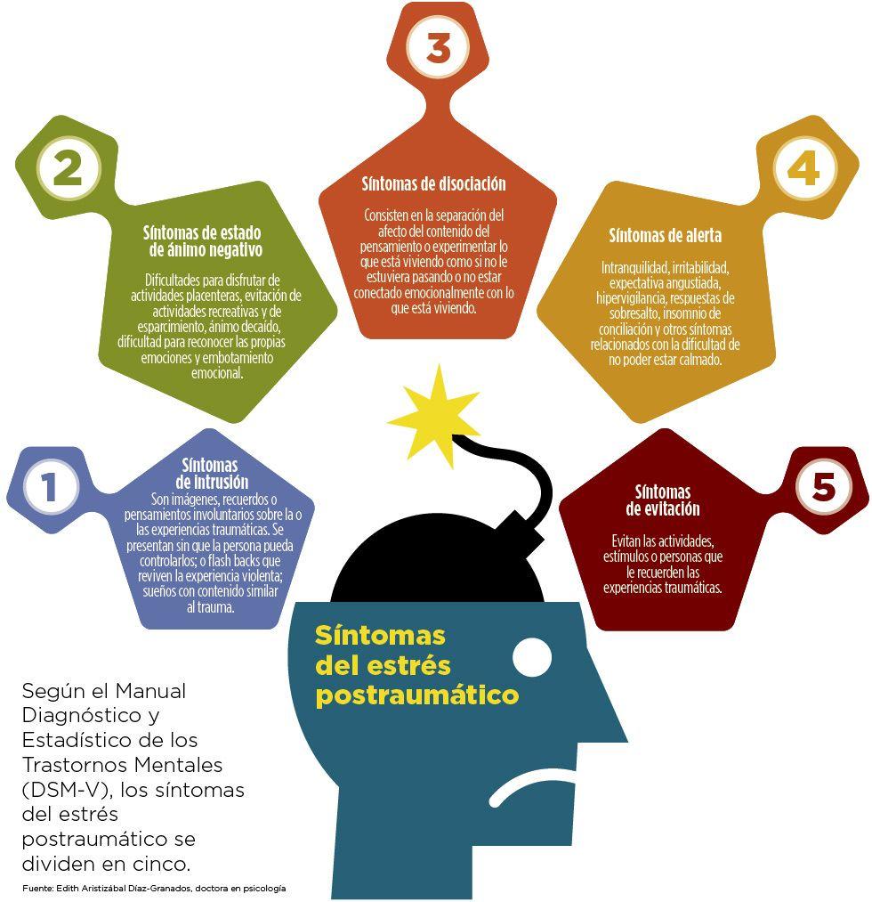 estrés post traumático síntomas de diabetes