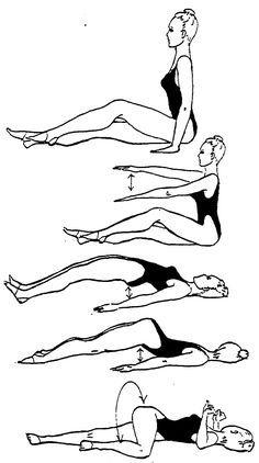 kundalini yoga for the skin yoga kundaline  kriya yoga