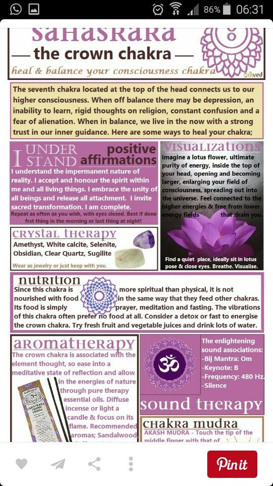 The seventh chakra