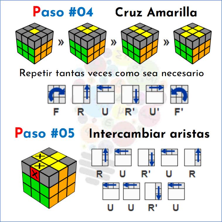 Cómo Resolver Un Cubo Rubik Rubiks Cube Algorithms Rubiks Cube Patterns Rubix Cube