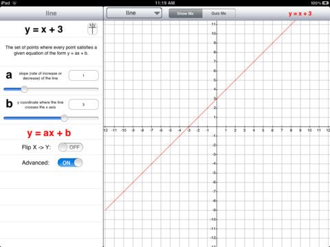 MathGraph ($0.00) An interactive iPad app for graphing