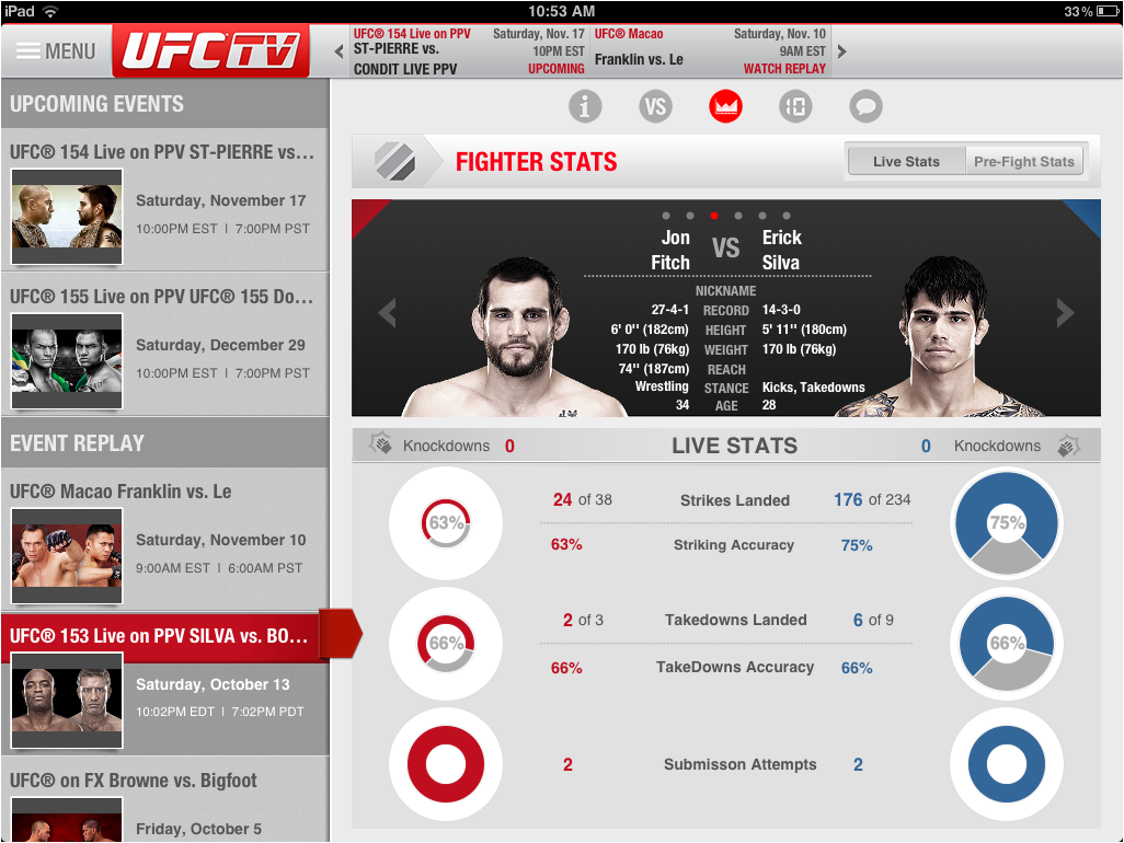Justintime for UFC 154, UFC.TV launches the new iPad App