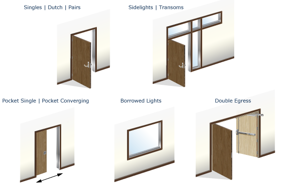 Dynamic Door And Specialty Is Among The Best Commercial Door Hardware  Company In Houston. For