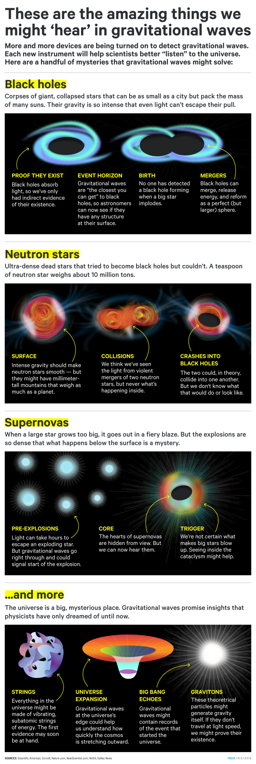 a huge advance in physics could help solve these mysteries of the a huge advance in physics could help solve these mysteries of the universe