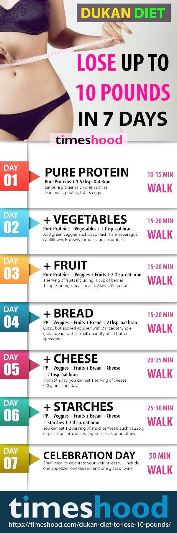 5 day weight loss diet meal plan | bmi formula