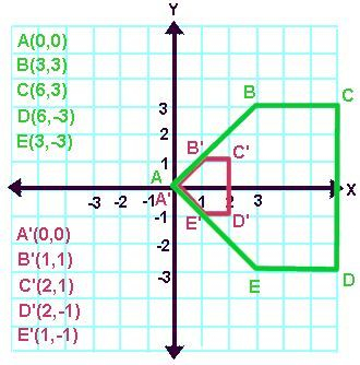 Dilations 5 8th Grade Math Worksheets Middle School Math Translations Math