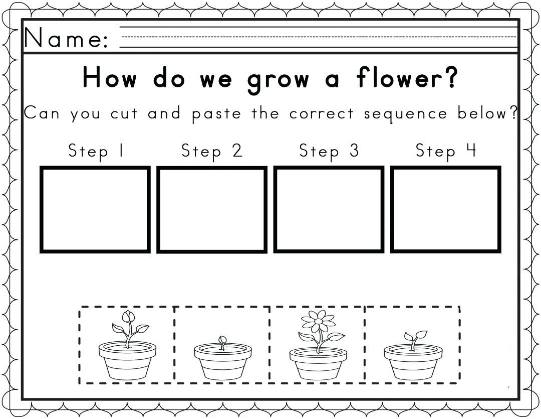 Reading Sequencing Worksheets Sequence With Pictures