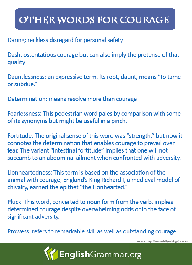 Other words for Courage | English Language, ESL, EFL, Learn ...