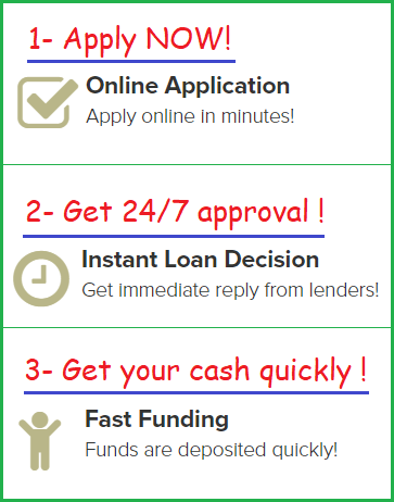 Cash Advance For Unemployment Benefits Fill Out Simple Online Form No Questions Asked Or No Collateral Require Cash Advance Payday Loans Online Unemployment