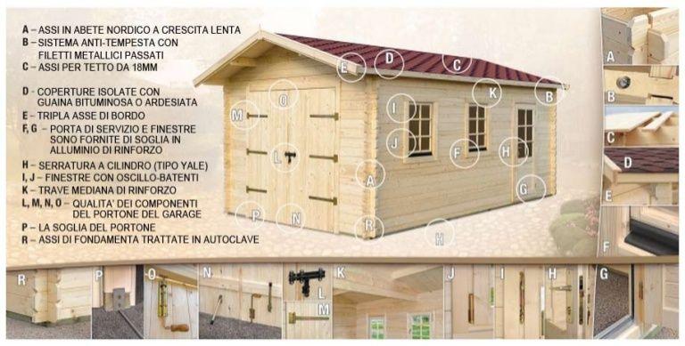 Garage in legno garage prefabbricato in legno box auto for Casette italia