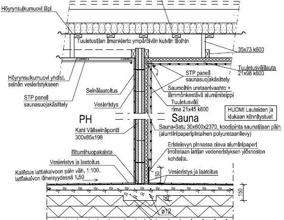 Mita Saunan X2f Pesuhuoneen Seiniin Floor Plans Image Diagram