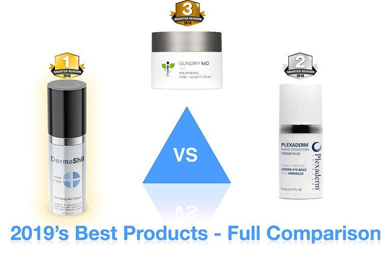 Skin Review: Plexaderm, DermaShii Skin, Polyphenol Firm 8v2