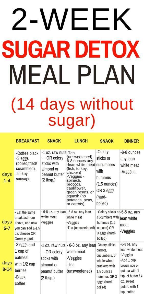 2-Week Sugar Detox Meal Plan. I NEED TO START THIS TODAY!!! #sugardetoxcleanse #sugardetox