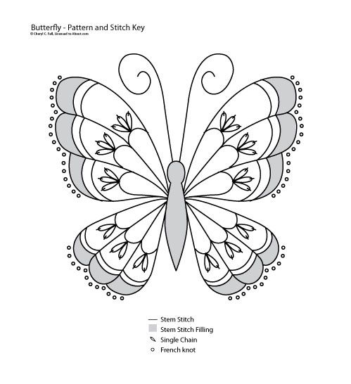 Stitch a Stunning Butterfly in 3 Simple Stitches