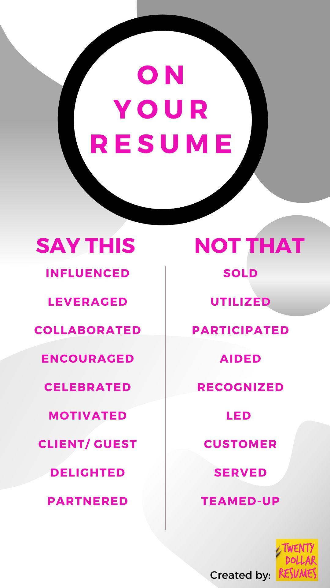 Pin on Resume Writing Pro Tips!