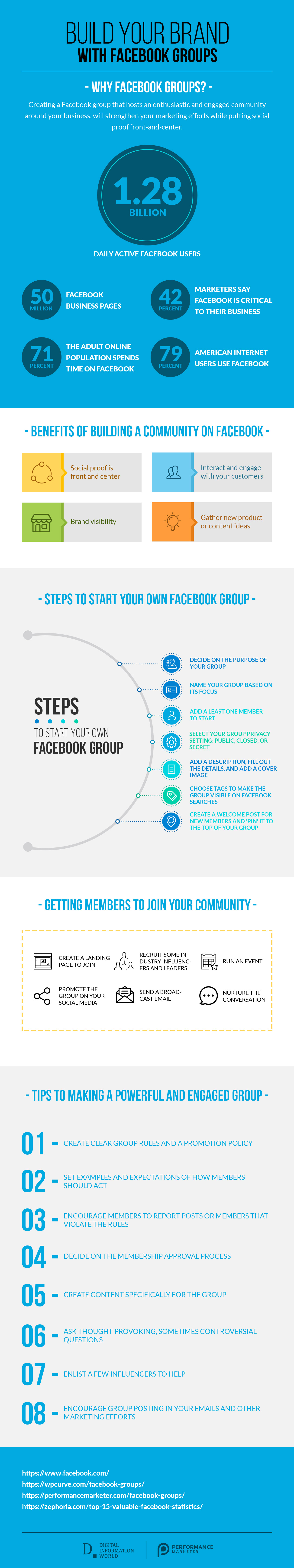 Facebook Groups: Build a Community Around Your Brand