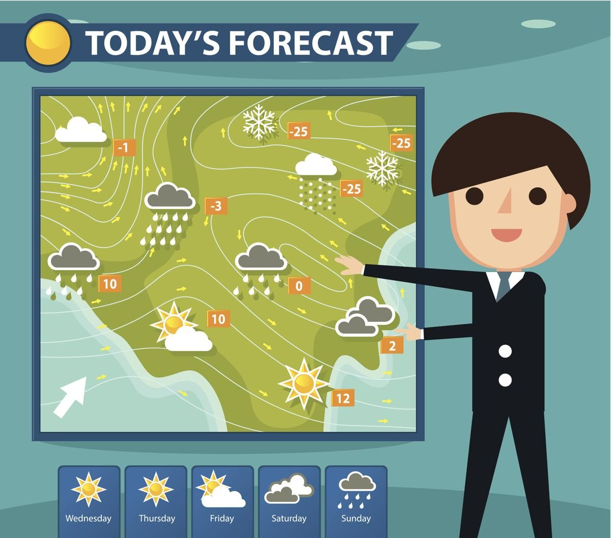 How To Read A Weather Map