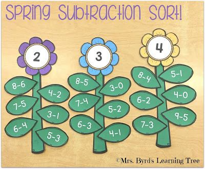Spring math activities and a FREEBIE blog hop! (Mrs. Byrd\'s Learning ...