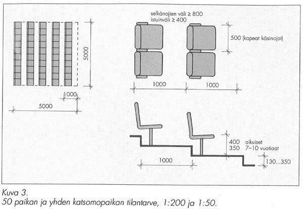 theatre seating dimensions cm home Google zoeken