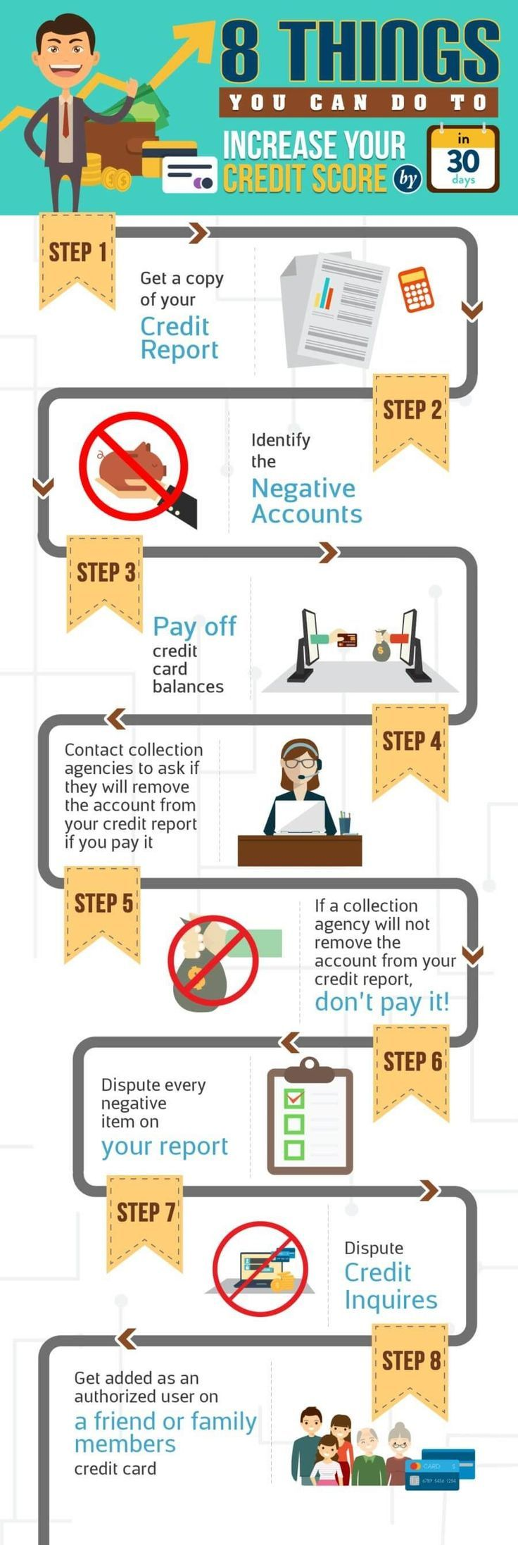 Credit Scores Needed To Qualify For A Kentucky Mortgage Loan Approval Credit Card Payoff Plan Ideas Of C Credit Repair Improve Credit Improve Credit Score