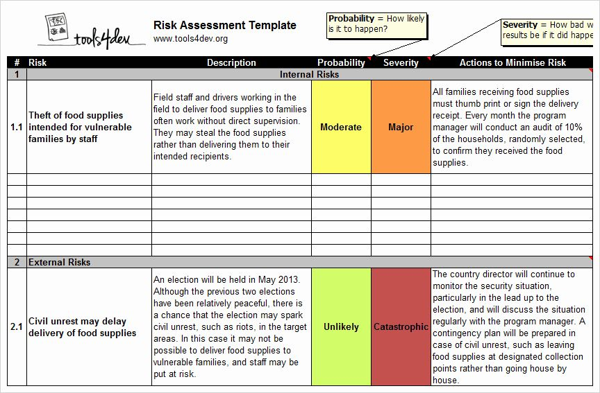 50 Project Risk Assessment Template In 2020 Risk Analysis