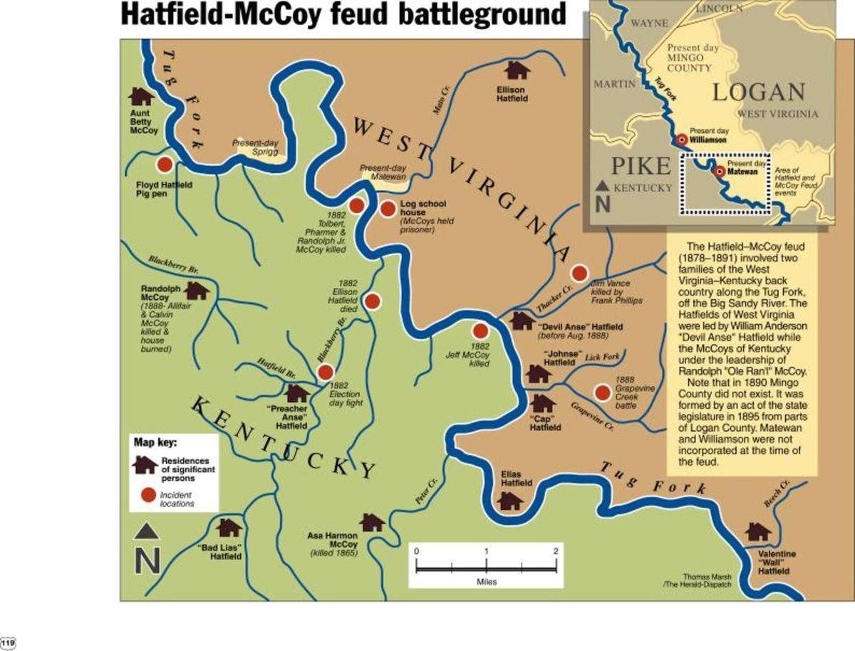 Hatfields And Mccoys Hatfield Civil War Facts