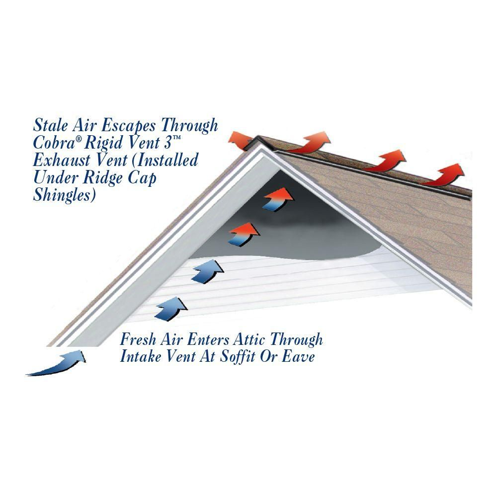 Power Vent Installation Range Hood Vent Roof Installation Kitchen Range Hood
