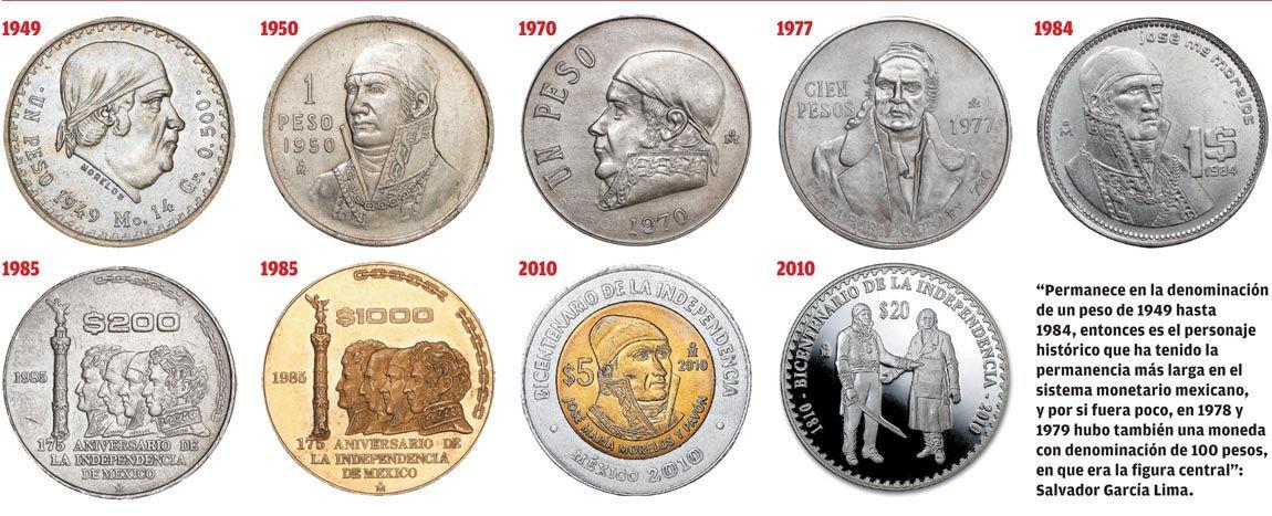 Casa de Moneda emitirá una moneda de 20 pesos, en homenaje al Bicentenario Luctuoso del generalísimo, es uno de los principales íconos de la Independencia.