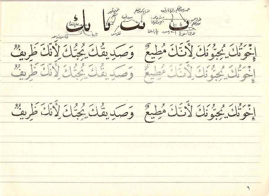 نتيجة الصورة لـ تدرب على الخط الكوفي Arabic Calligraphy Calligraphy