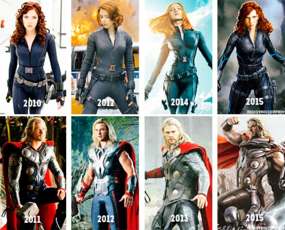 Nat And Thor Costume Evolution Avengers Outfits Avengers