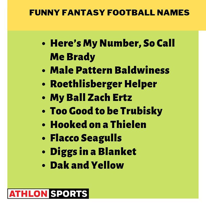 125 Funny Fantasy Football Team Names New For 2019 Football Team Names Fantasy Football Names Fantasy Football