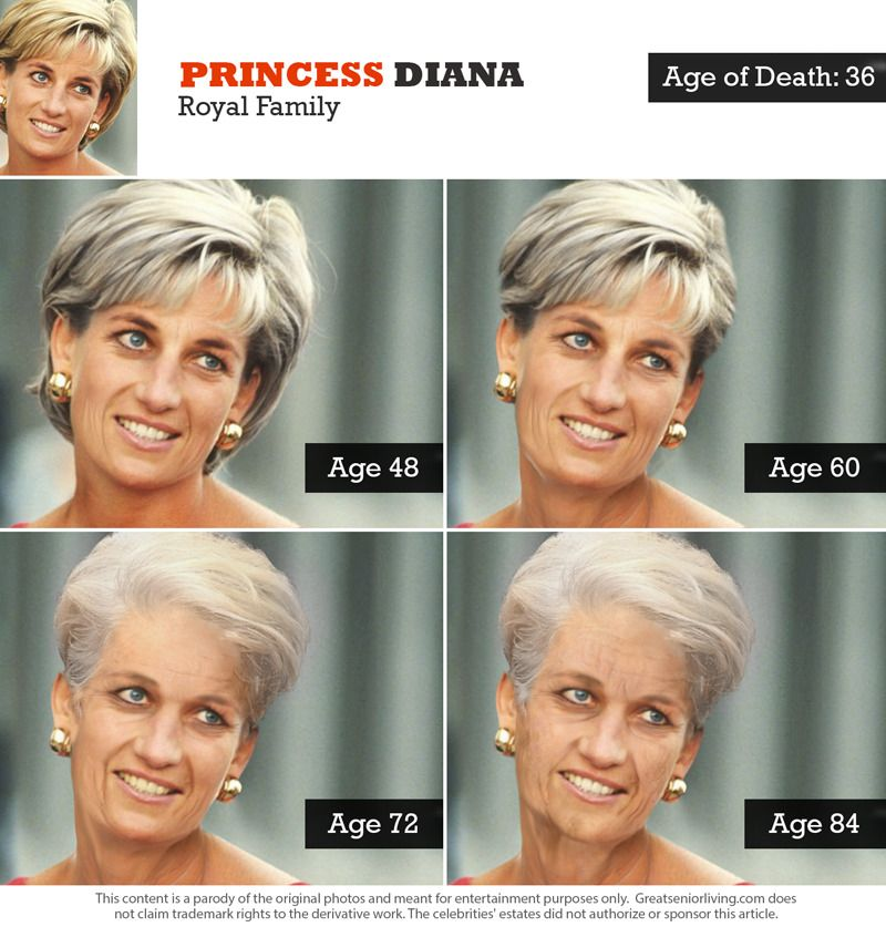 What If Graphic Designers Show What Princess Diana Would Look