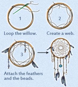 Here 39 s how to make a dream catcher in 5 simple steps for How to make homemade dream catchers
