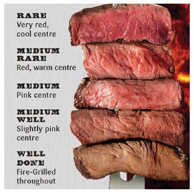 How to cook #meat