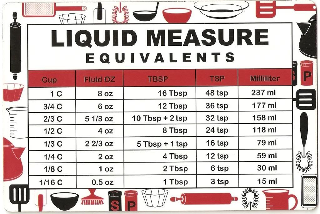 Measurement Conversion Chart Printable  Thread Liquid Measurements