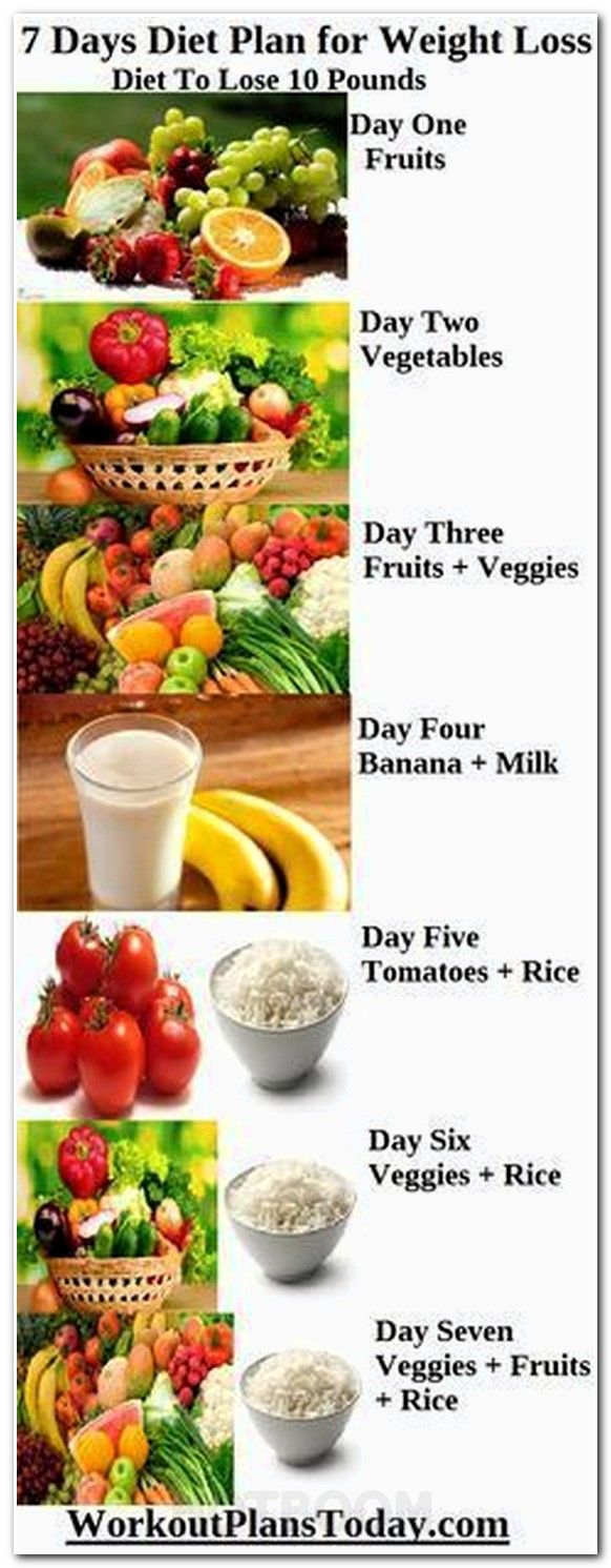 30 Day Diet Meal Plan On A Budget