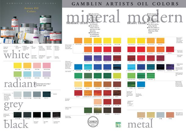Studionotes Min Mod1 Modern Colors Color Color Theory