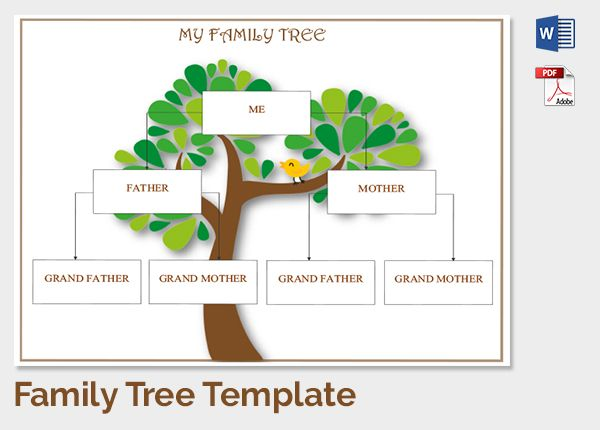 image result for pictures of family trees examples family tree