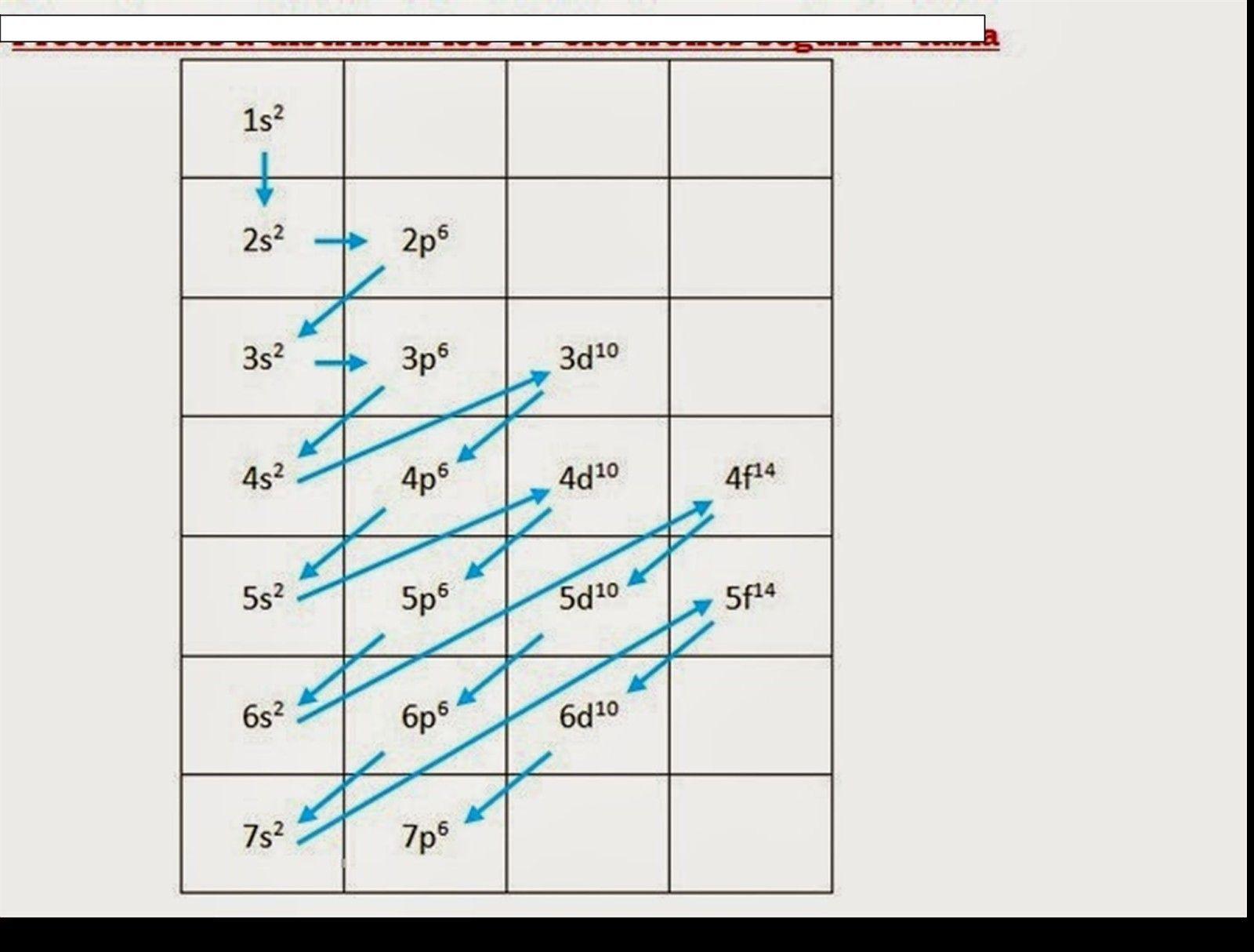 Tabla periodica kernel new tabla periodica metales no metales y tabla periodica kernel new tabla periodica metales no metales y metaloides gases nobles copy urtaz Image collections