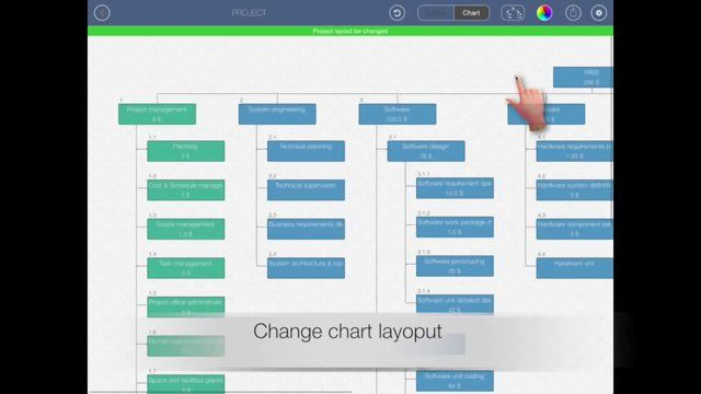 WBS -- Work Breakdown Structure for iPad is coming WBS is a - work breakdown structure sample