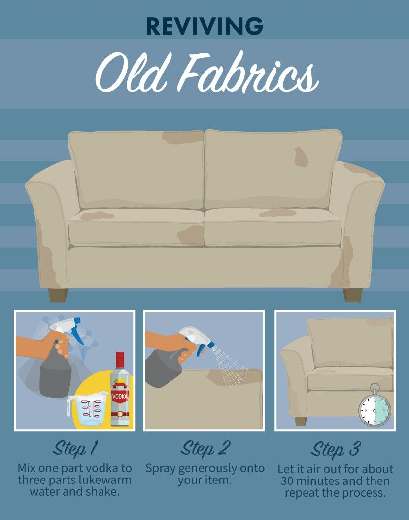 Pin By Shannon H On Make A Clean Sweep Clean Fabric Couch